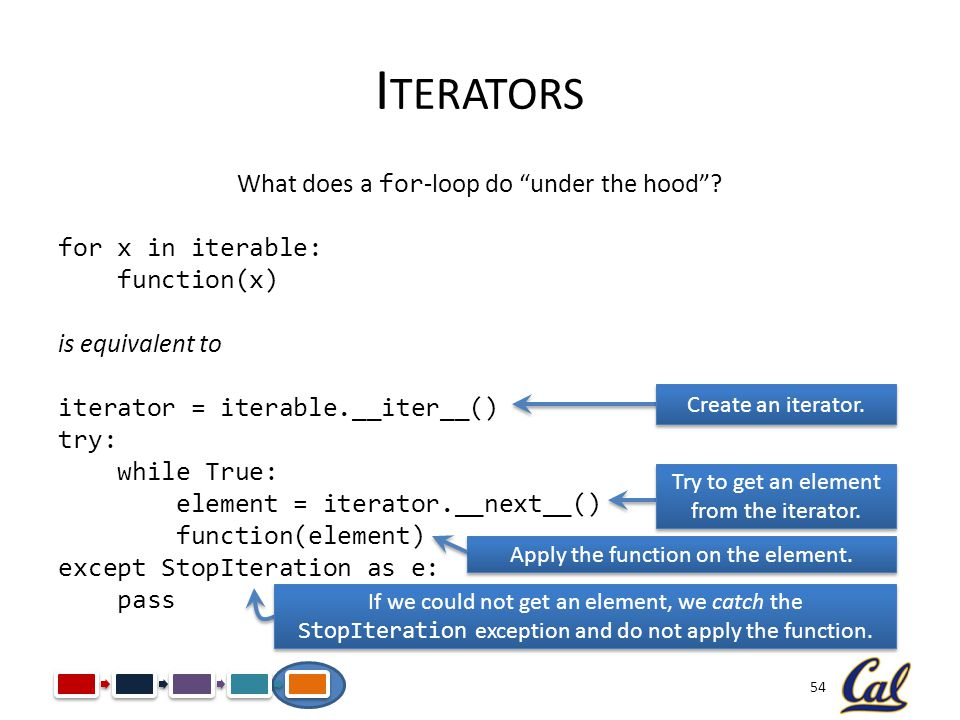 54 I TERATORS What does a for -loop do under the hood? for x in iterable: function(x) is equivalent to iterator = iterable.__iter__() try: while True: