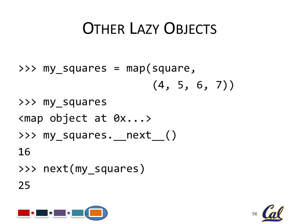 56 O THER L AZY O BJECTS >>> my_squares = map(square, (4, 5, 6, 7)) >>> my_squares >>> my_squares.__next__() 16 >>> next(my_squares) 25