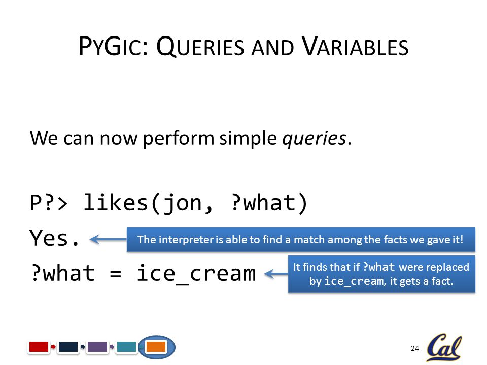 24 P Y G IC : Q UERIES AND V ARIABLES We can now perform simple queries. P?> likes(jon, ?what) Yes. ?what = ice_cream The interpreter is able to find
