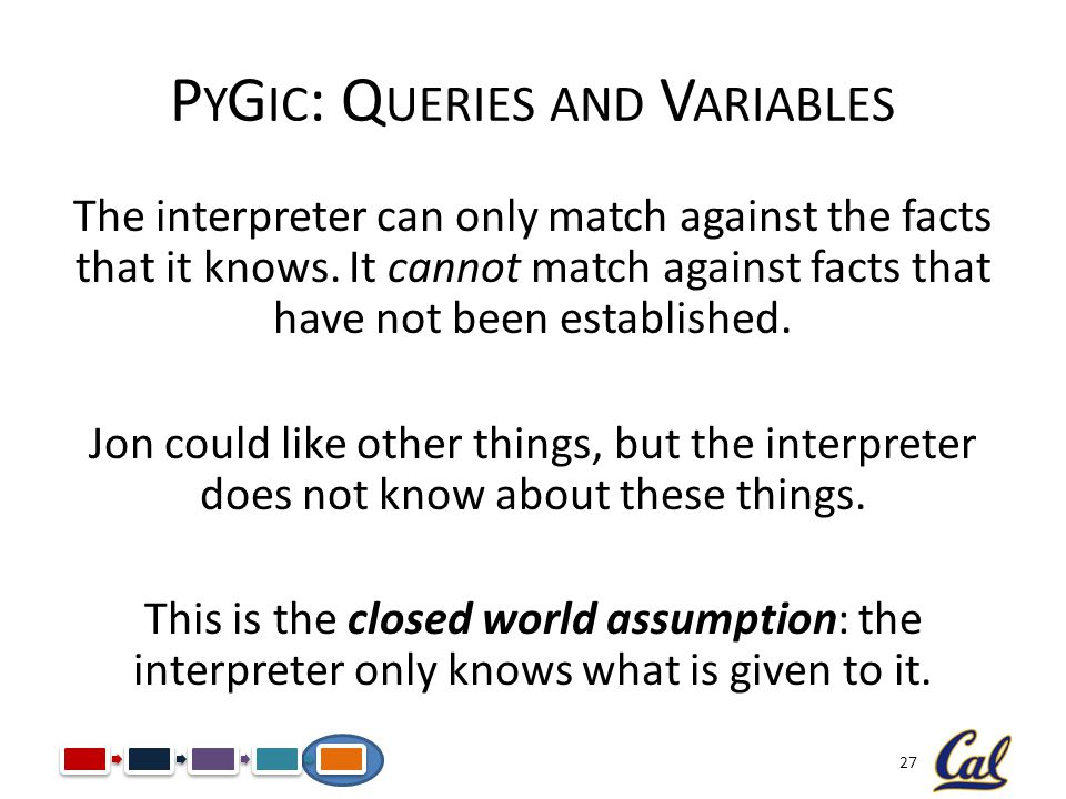 27 P Y G IC : Q UERIES AND V ARIABLES The interpreter can only match against the facts that it knows. It cannot match against facts that have not been