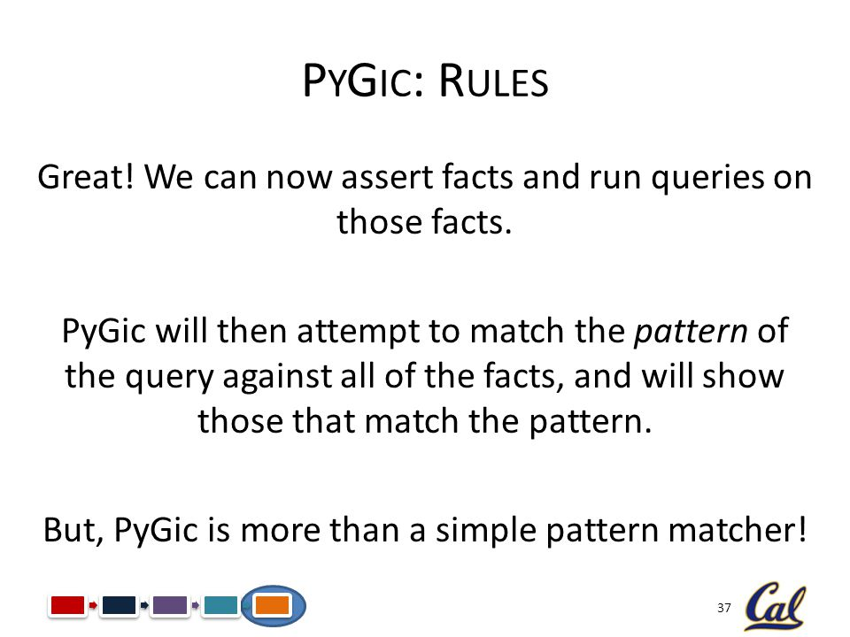 37 P Y G IC : R ULES Great! We can now assert facts and run queries on those facts. PyGic will then attempt to match the pattern of the query against