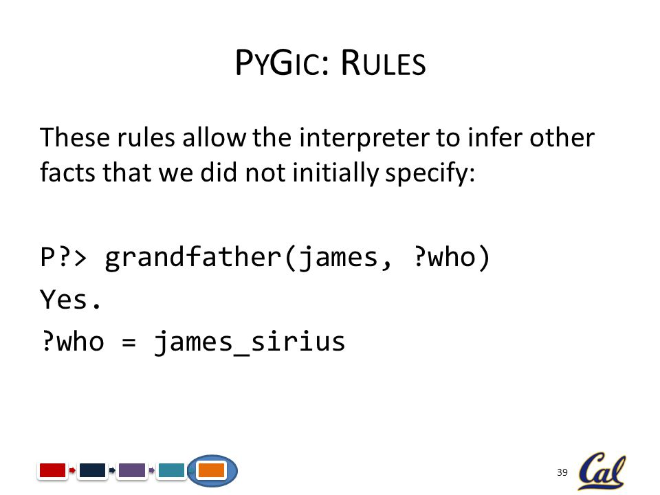 39 P Y G IC : R ULES These rules allow the interpreter to infer other facts that we did not initially specify: P?> grandfather(james, ?who) Yes. ?who