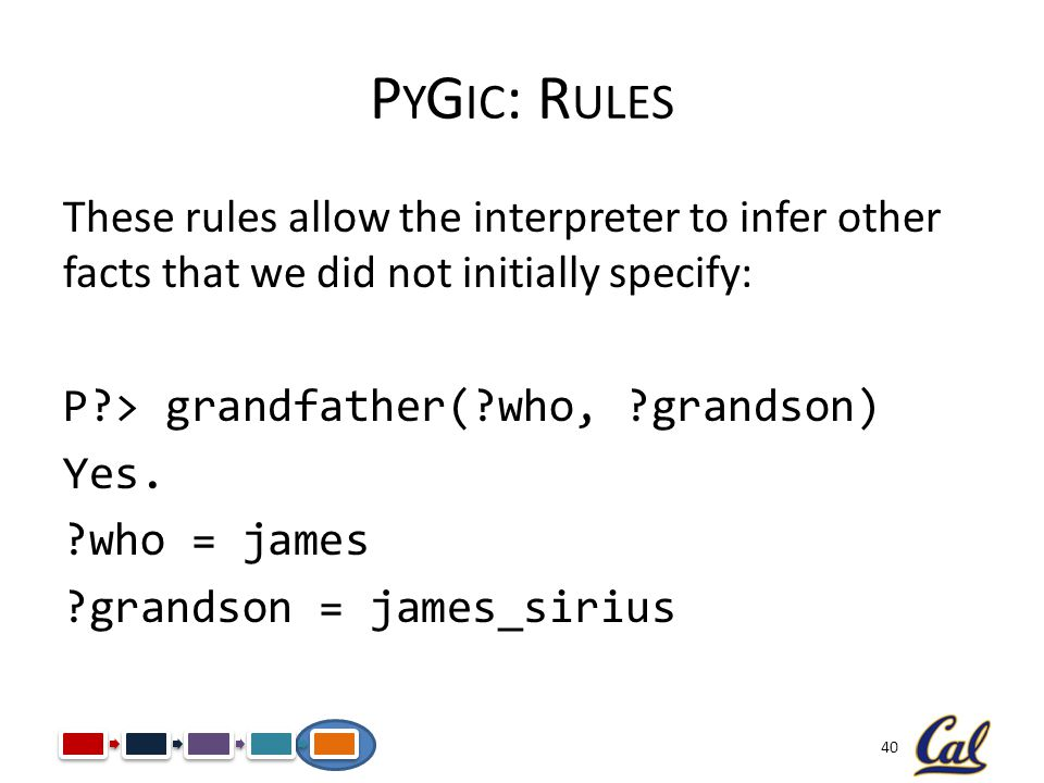 40 P Y G IC : R ULES These rules allow the interpreter to infer other facts that we did not initially specify: P?> grandfather(?who, ?grandson) Yes. ?