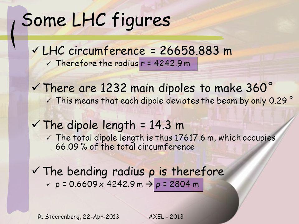 Some LHC figures LHC circumference = 26658.883 m Therefore the radius r = 4242.9 m There are 1232 main dipoles to make 360˚ This means that each dipole deviates the beam by only 0.29 ˚ The dipole length = 14.3 m The total dipole length is thus 17617.6 m, which occupies 66.09 % of the total circumference The bending radius ρ is therefore ρ = 0.6609 x 4242.9 m ρ = 2804 m R.