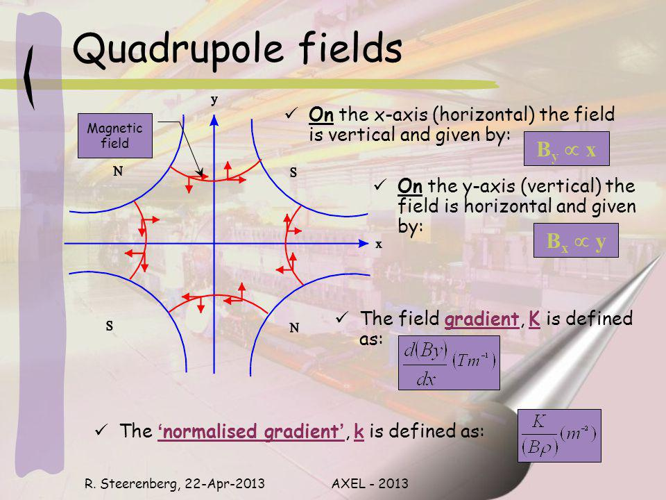 Quadrupole fields R.