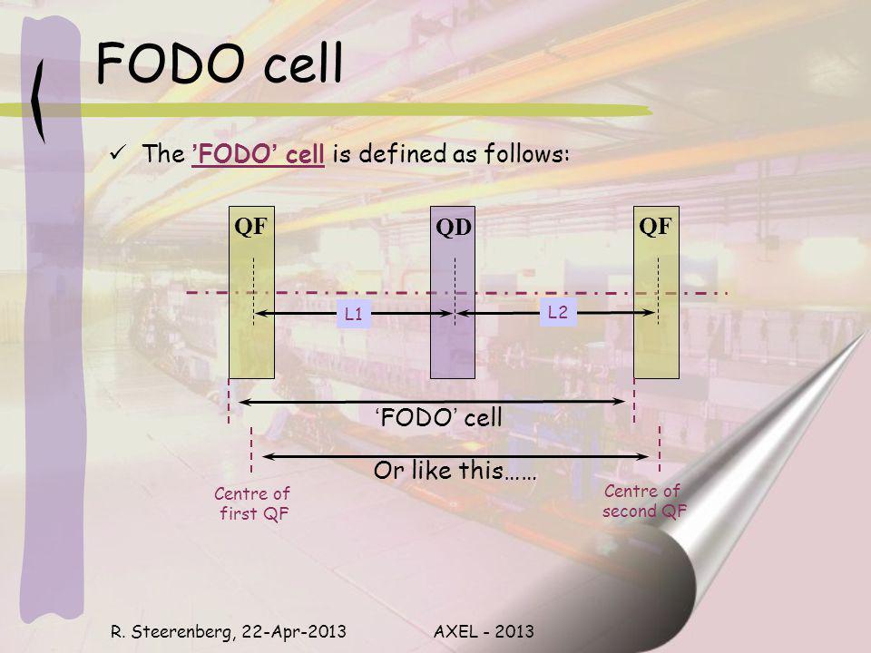 FODO cell R.