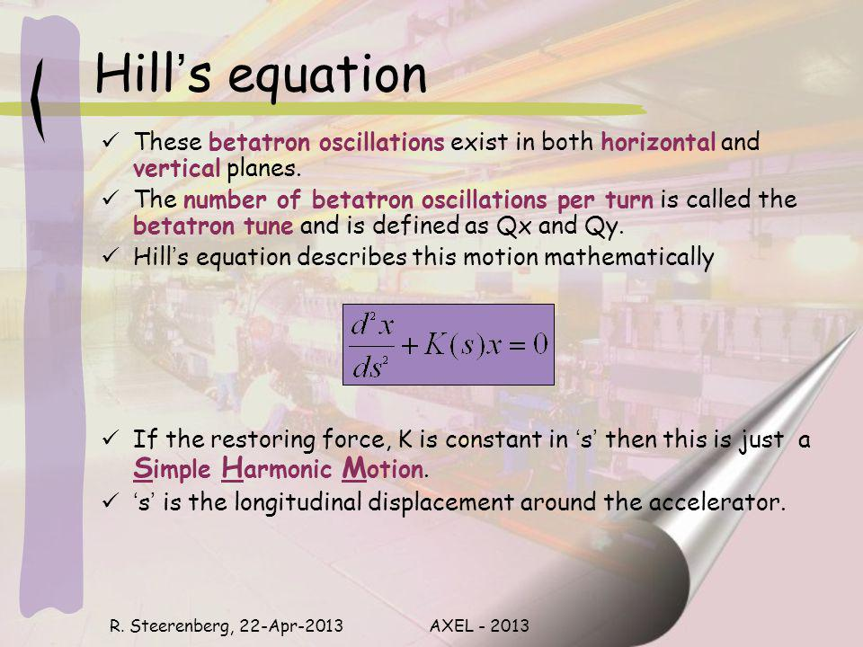 Hills equation R.