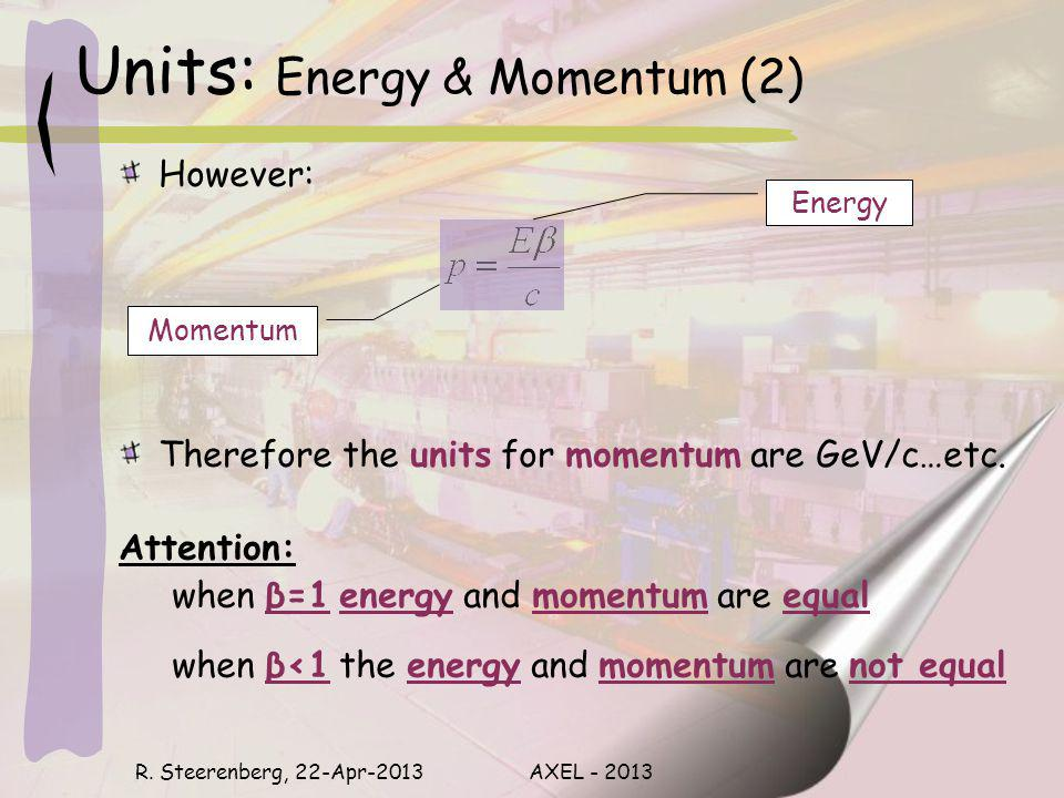 Units: Energy & Momentum (2) However: Therefore the units for momentum are GeV/c…etc.