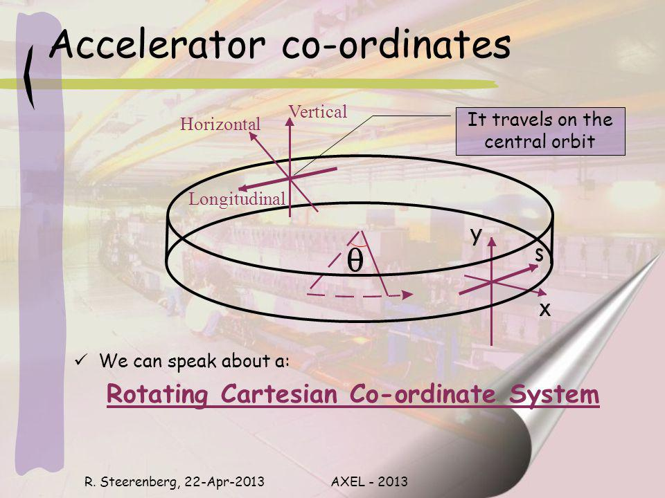 Accelerator co-ordinates We can speak about a: Rotating Cartesian Co-ordinate System R.