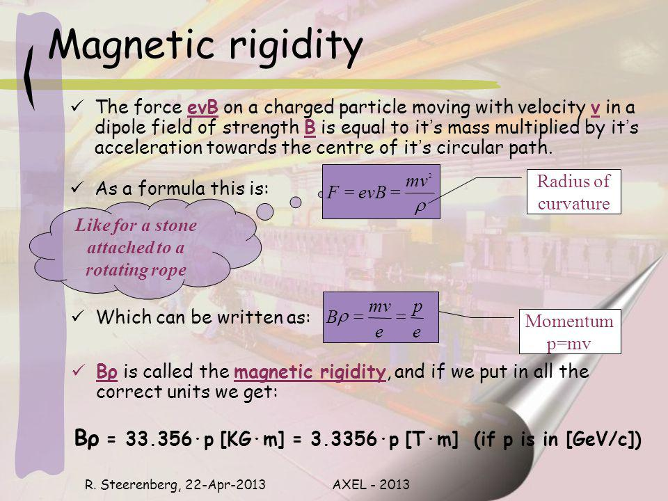 Magnetic rigidity The force evB on a charged particle moving with velocity v in a dipole field of strength B is equal to its mass multiplied by its acceleration towards the centre of its circular path.