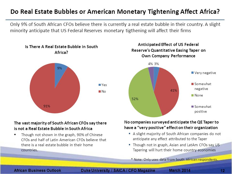 Do Real Estate Bubbles or American Monetary Tightening Affect Africa.