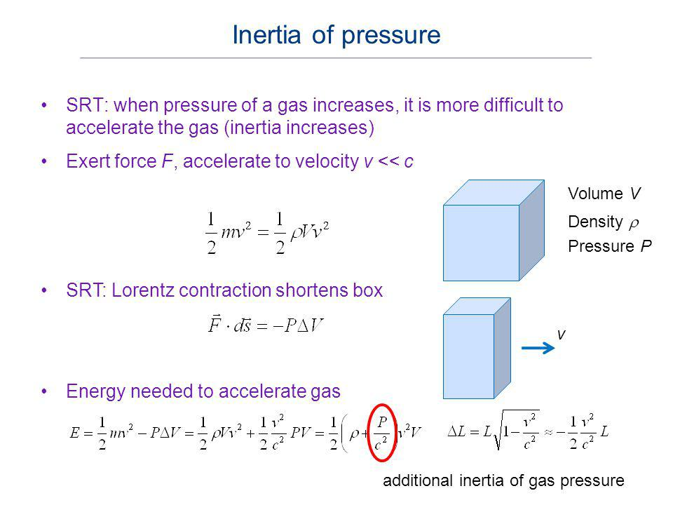 SRT: when pressure of a gas increases, it is more difficult to accelerate the gas (inertia increases) Volume V Density Pressure P SRT: Lorentz contrac