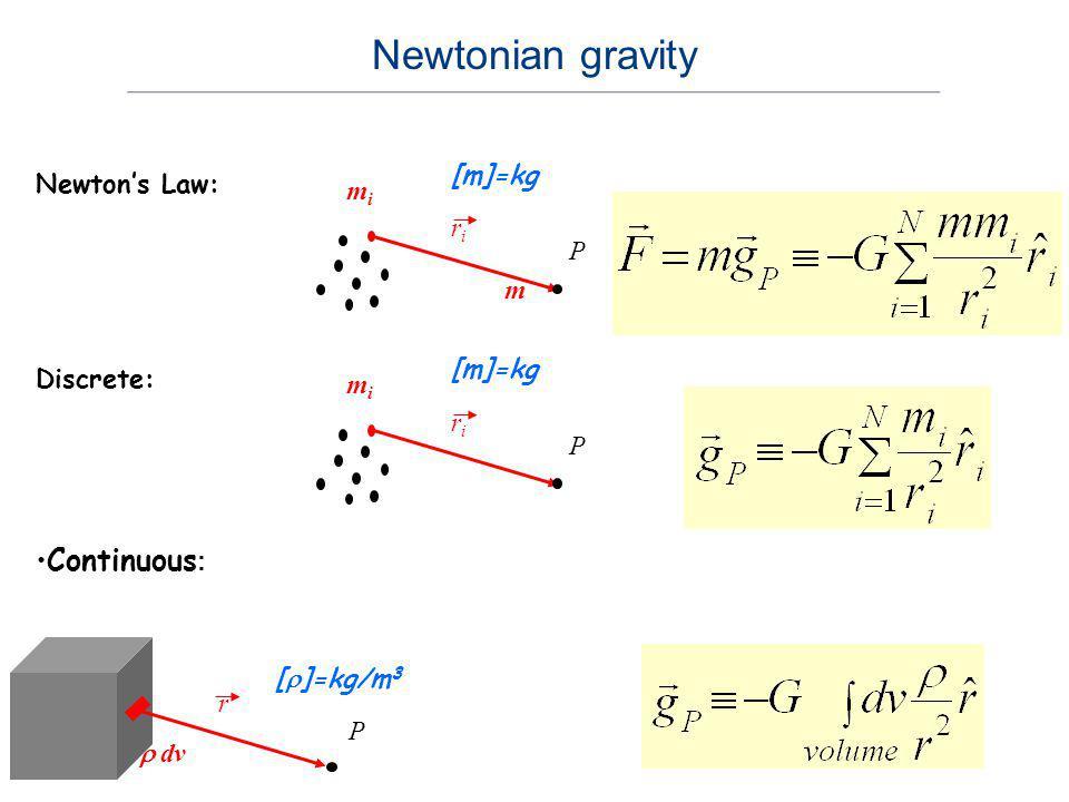Continuous : mimi riri [m]=kg P Discrete: r dv [ ]=kg/m 3 P mimi riri [m]=kg P Newtons Law: m Newtonian gravity