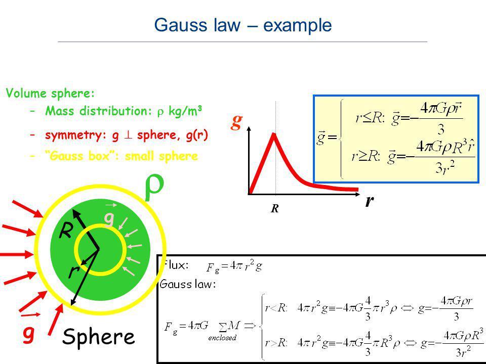 Sphere Volume sphere: –Mass distribution: kg/m 3 R –Gauss box: small sphere r r g R g –symmetry: g sphere, g(r) g Gauss law – example