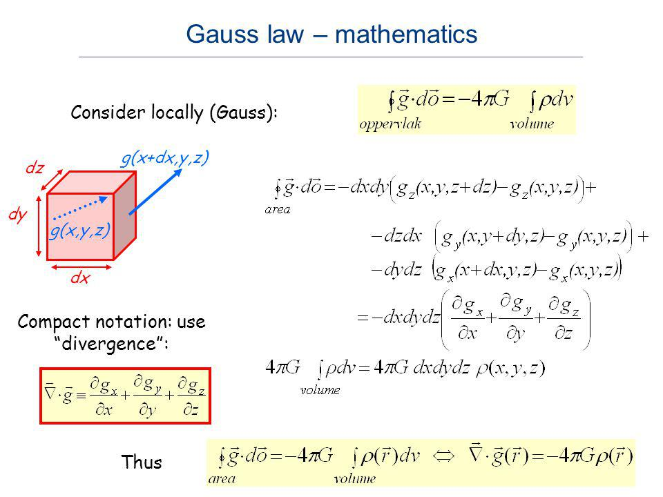 Compact notation: use divergence: Thus dx dy g(x+dx,y,z) dz g(x,y,z) Consider locally (Gauss): Gauss law – mathematics