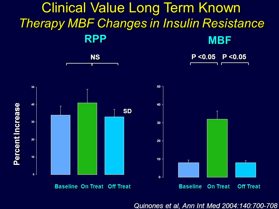 Clinical Value Long Term Known MBF in Kawasaki Disease Muzik et al, J ACC Vol 28; 3:757-62, 1996 Rest 0 100 Myocardial Blood Flow (ml/100g/min) Adenos