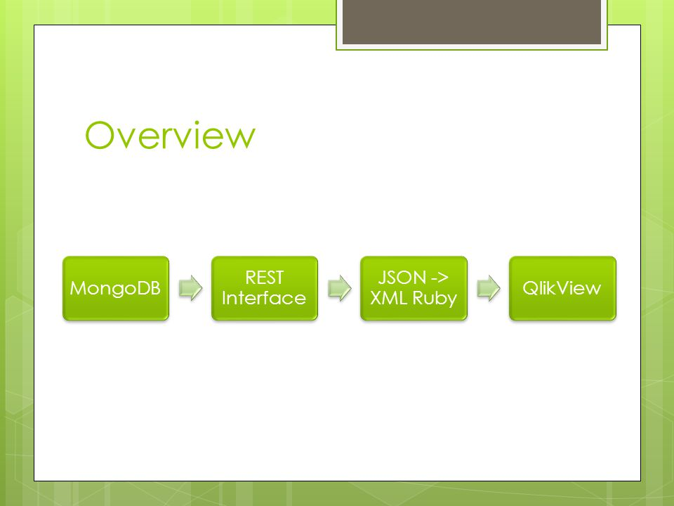 MongoDB REST Interface JSON -> XML Ruby QlikView Overview