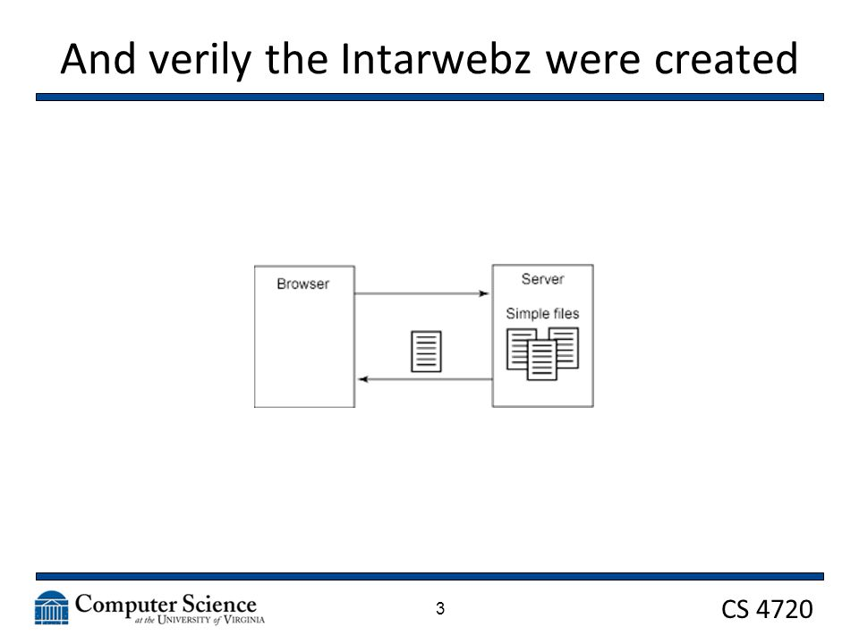 CS 4720 And verily the Intarwebz were created 3