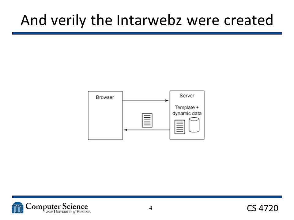 CS 4720 And verily the Intarwebz were created 4