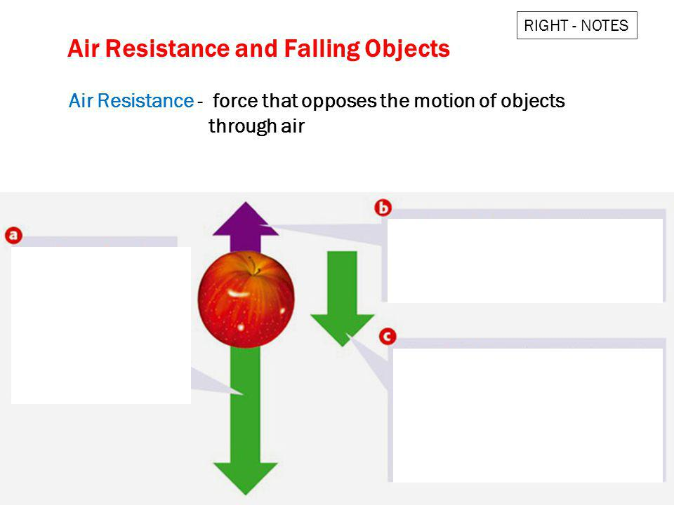 Air Resistance and Falling Objects Air Resistance - force that opposes the motion of objects through air RIGHT - NOTES