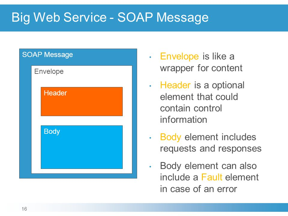 Big Web Service - SOAP Message 16 Envelope is like a wrapper for content Header is a optional element that could contain control information Body elem
