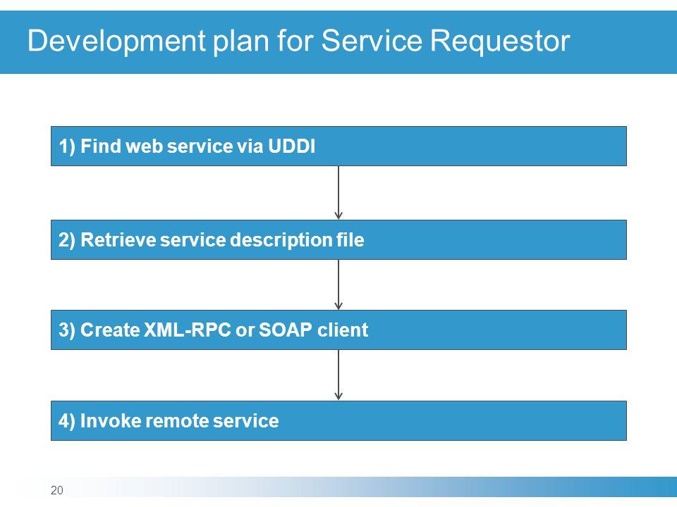 Development plan for Service Requestor 1) Find web service via UDDI 2) Retrieve service description file 3) Create XML-RPC or SOAP client 4) Invoke re