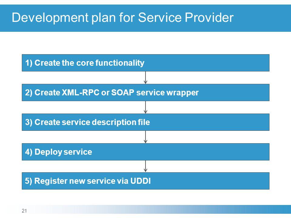 5) Register new service via UDDI Development plan for Service Provider 1) Create the core functionality 2) Create XML-RPC or SOAP service wrapper 3) C