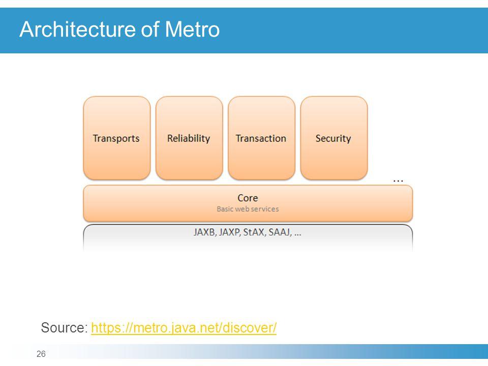 Architecture of Metro Source: https://metro.java.net/discover/https://metro.java.net/discover/ 26