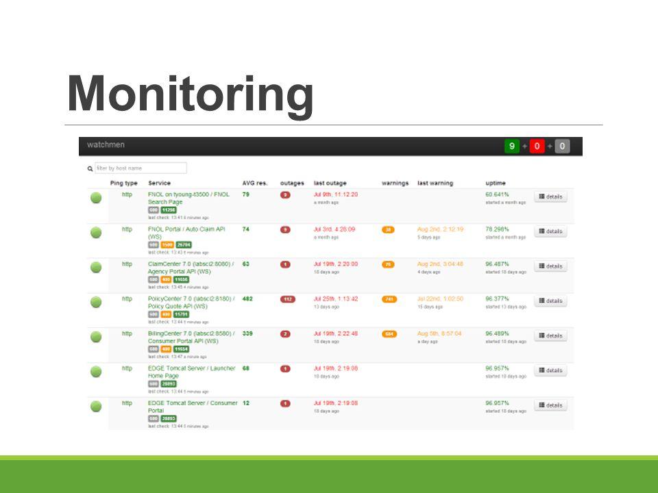 Future Monitoring/Mgmt