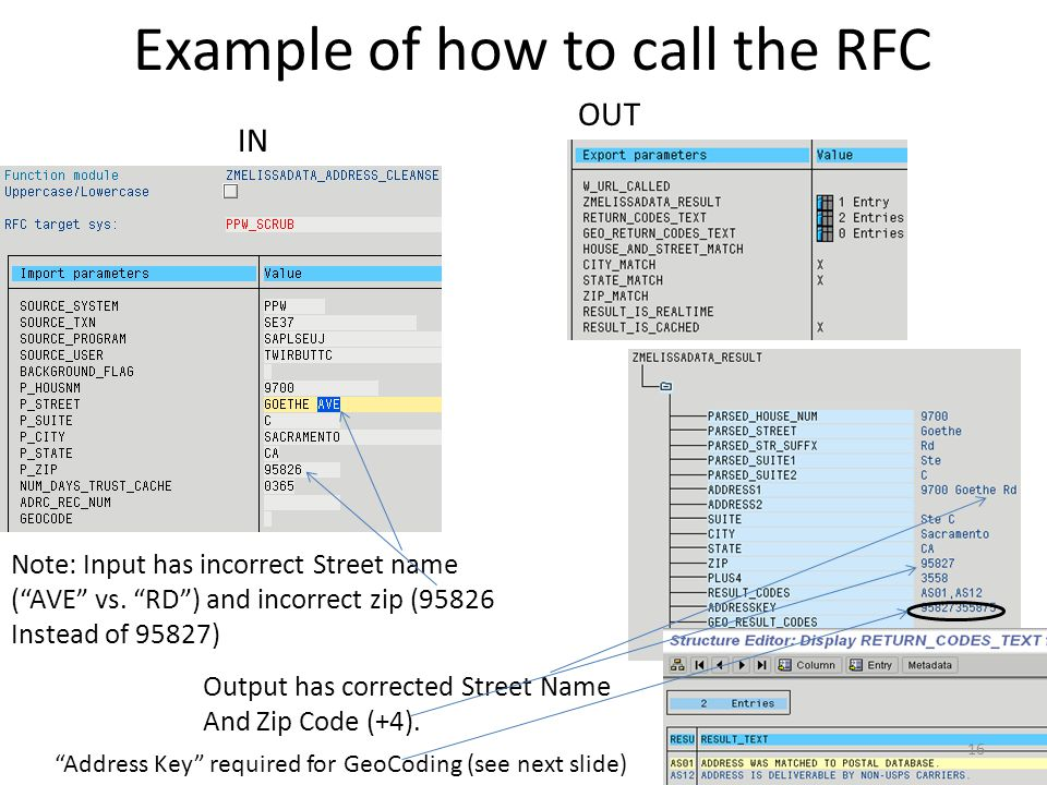 Example of how to call the RFC IN OUT Note: Input has incorrect Street name (AVE vs. RD) and incorrect zip (95826 Instead of 95827) Output has correct
