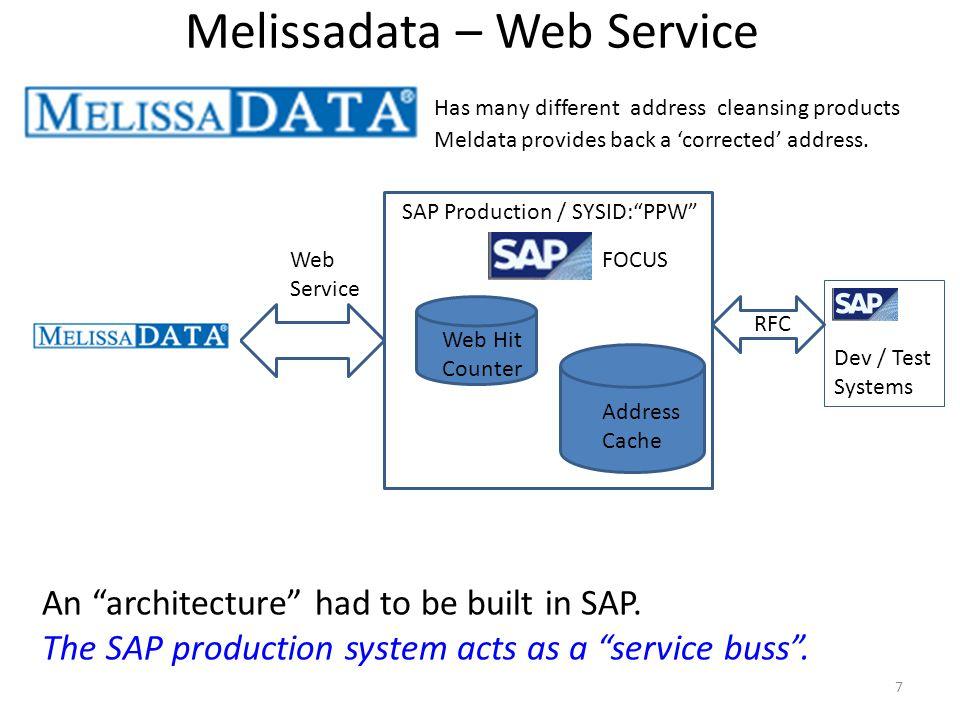 Melissadata – Web Service 7 SAP Production / SYSID:PPW Dev / Test Systems Address Cache Web Hit Counter RFC Web Service Meldata provides back a correc