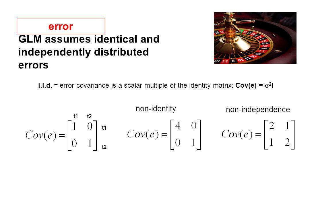 error GLM assumes identical and independently distributed errors i.i.d. = error covariance is a scalar multiple of the identity matrix: Cov(e) = 2 I n