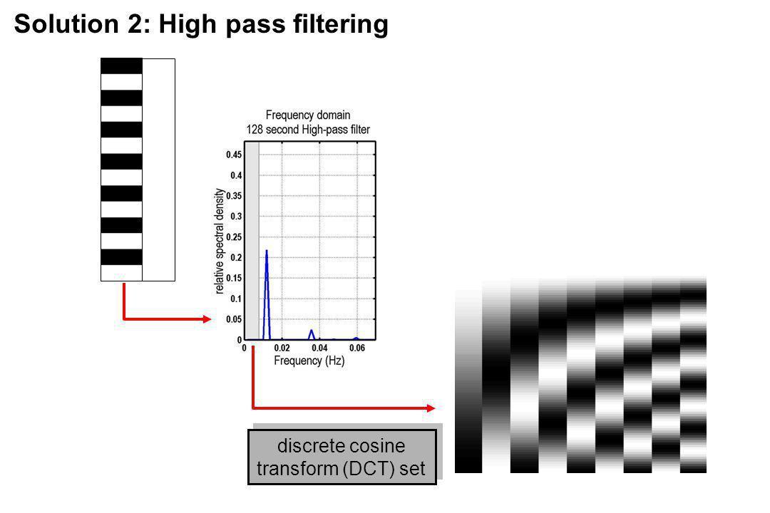 discrete cosine transform (DCT) set Solution 2: High pass filtering
