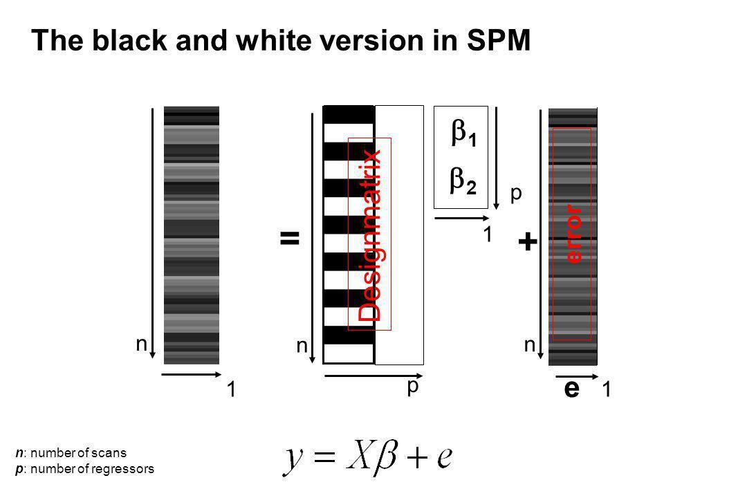 n =+ + error e 1 2 1 n p p 1 n 1 n: number of scans p: number of regressors The black and white version in SPM Designmatrix error