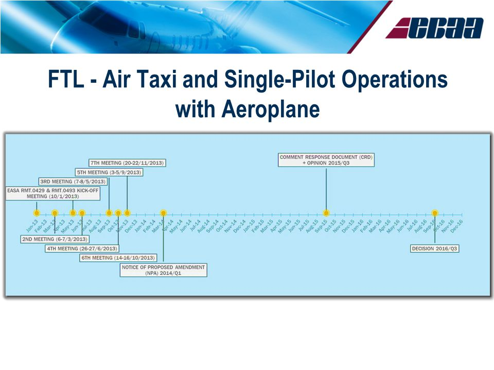 12 March 2013© EBAA FTL - Air Taxi and Single-Pilot Operations with Aeroplane