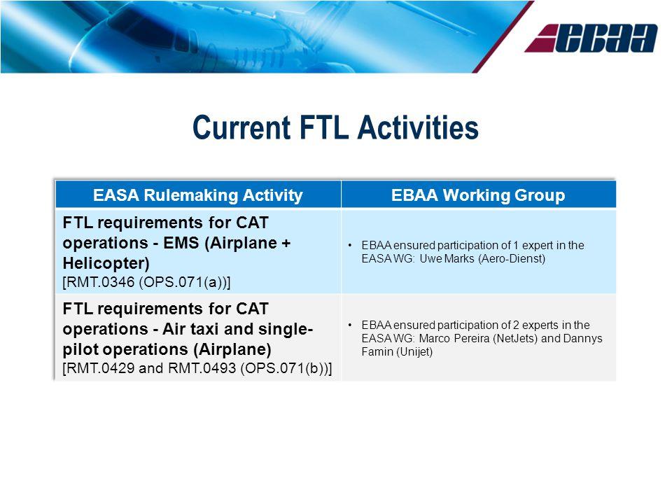Current FTL Activities 12 March 2013© EBAA