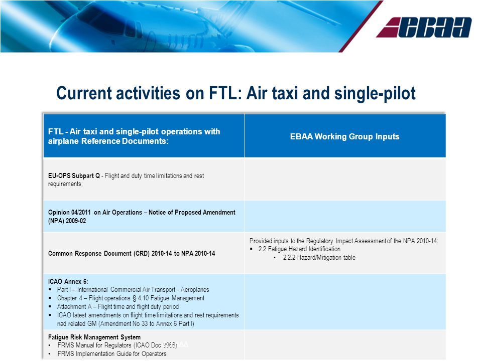 © EBAA Current activities on FTL: Air taxi and single-pilot