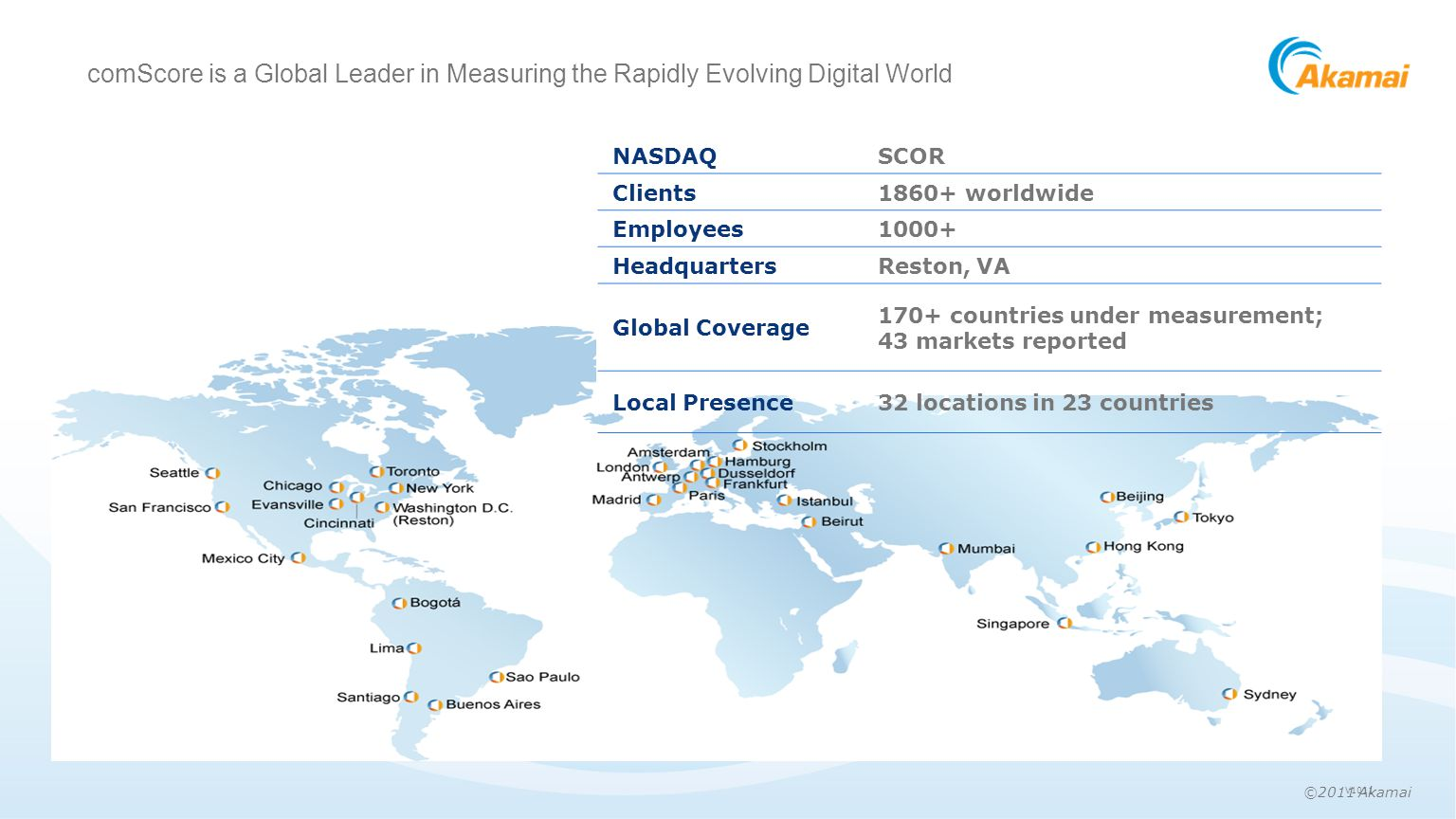 ©2011 Akamai NASDAQSCOR Clients1860+ worldwide Employees1000+ HeadquartersReston, VA Global Coverage 170+ countries under measurement; 43 markets reported Local Presence32 locations in 23 countries comScore is a Global Leader in Measuring the Rapidly Evolving Digital World V1011