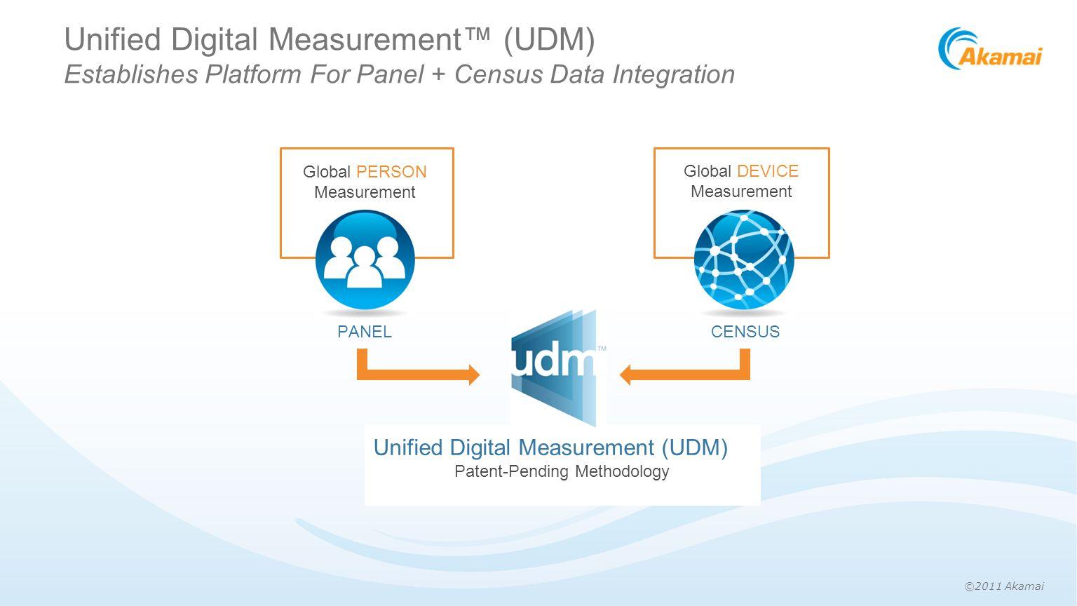 ©2011 Akamai Unified Digital Measurement (UDM) Establishes Platform For Panel + Census Data Integration CENSUS PANEL Unified Digital Measurement (UDM)