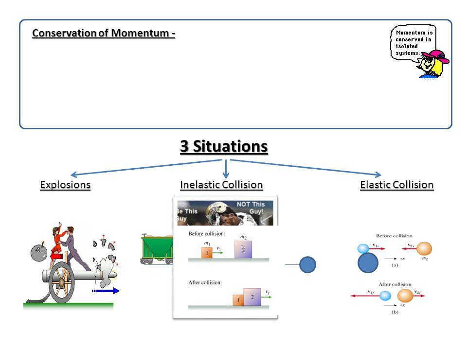 Conservation of Momentum - 3 Situations ExplosionsInelastic Collision Elastic Collision