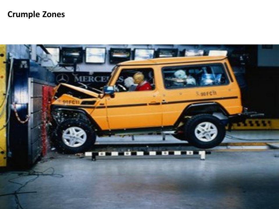Crumple Zones