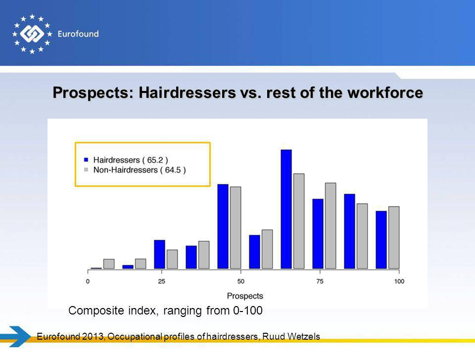 Prospects: Hairdressers vs.