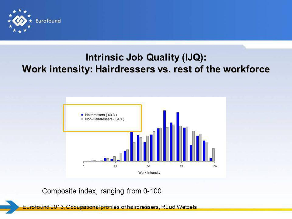 : Work intensity: Hairdressers vs. rest of the workforce Intrinsic Job Quality (IJQ): Work intensity: Hairdressers vs. rest of the workforce Eurofound