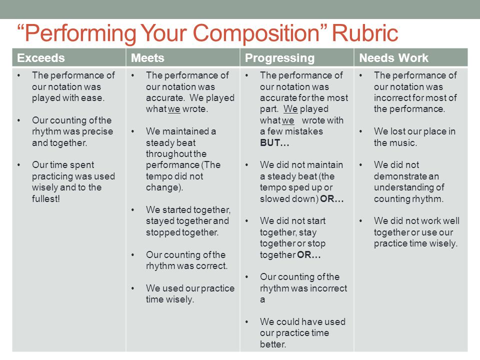 Performing Your Composition Rubric ExceedsMeetsProgressingNeeds Work The performance of our notation was played with ease. Our counting of the rhythm