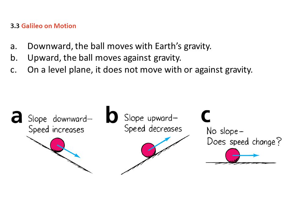a.Downward, the ball moves with Earths gravity. b.Upward, the ball moves against gravity. c.On a level plane, it does not move with or against gravity