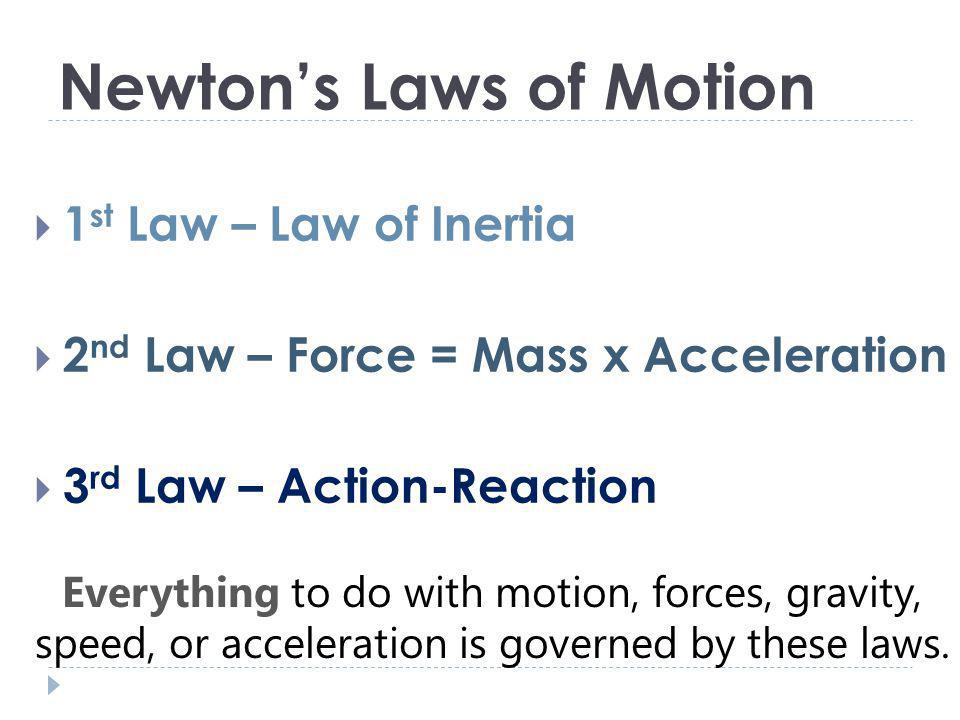 Newtons Laws of Motion 1 st Law – Law of Inertia 2 nd Law – Force = Mass x Acceleration 3 rd Law – Action-Reaction Everything to do with motion, force