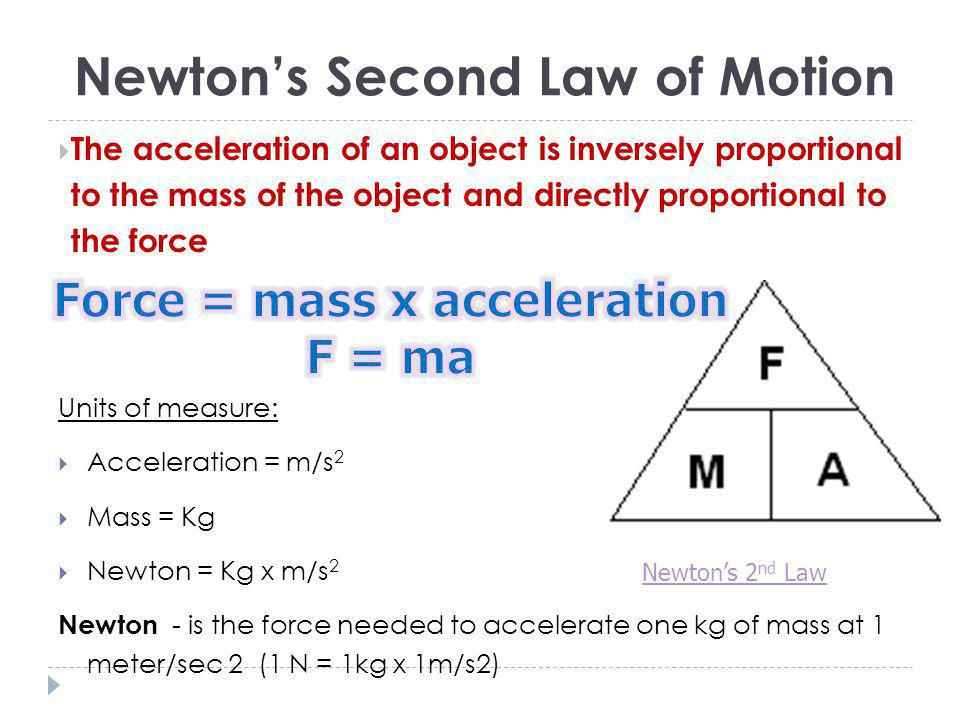 Newtons Second Law of Motion The acceleration of an object is inversely proportional to the mass of the object and directly proportional to the force