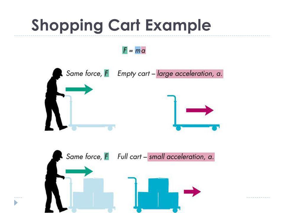 Shopping Cart Example