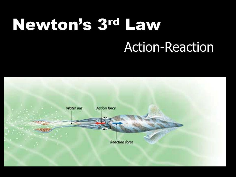 Action and Reaction Newtons 3 rd Law Action-Reaction