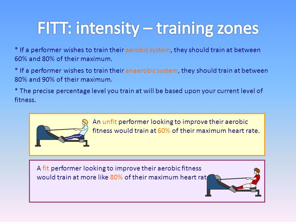 * If a performer wishes to train their aerobic system, they should train at between 60% and 80% of their maximum. * If a performer wishes to train the